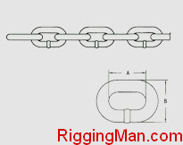 DIN5685 A STEEL CHAIN,SHORT LINK